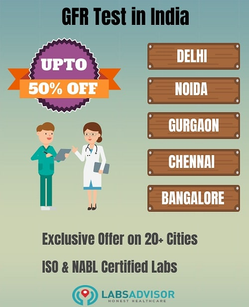 Lowest GFR test cost in India!